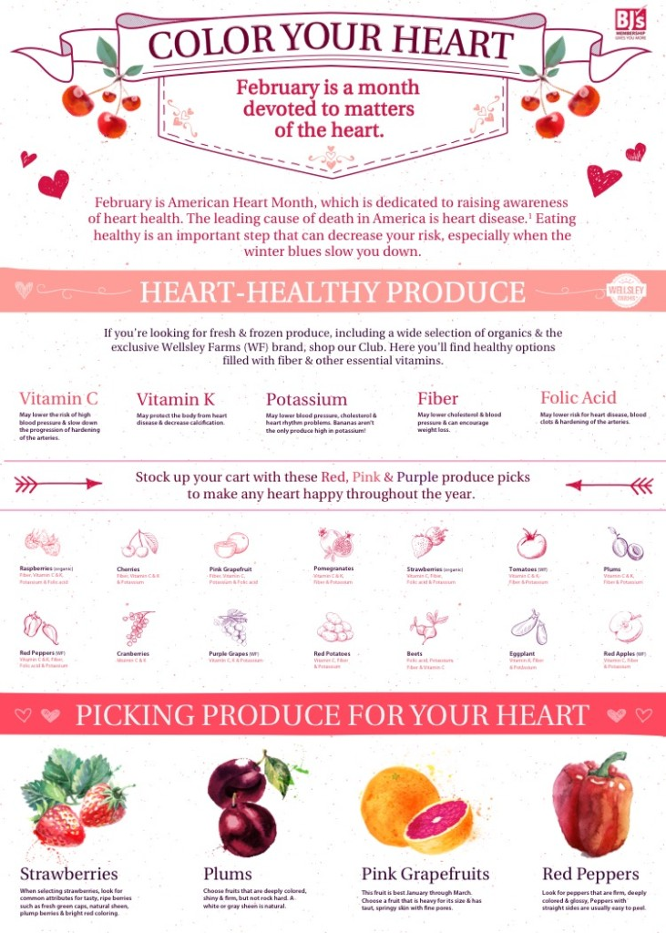 heat health food infographic