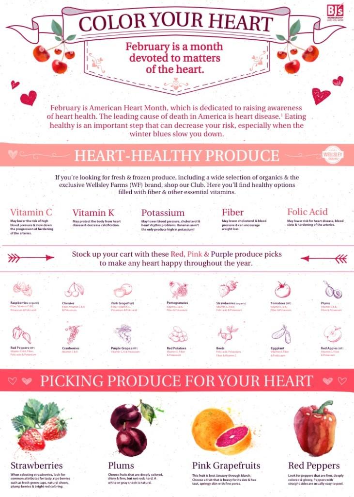 heat health food infographic